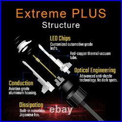 H4 LED Conversion Kit 18,000 Lumen EXTREME PRO Headlamp Bulb Upgrades